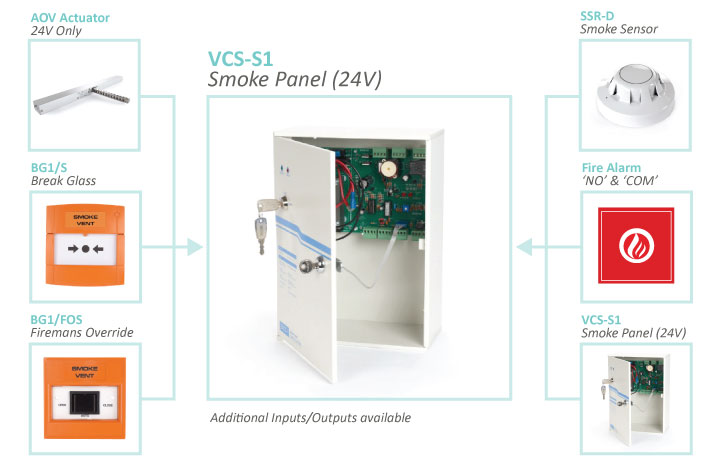 vcs s1 smoke panel aov aov control unit 5a (1 zone) teal products av wiring diagrams at edmiracle.co
